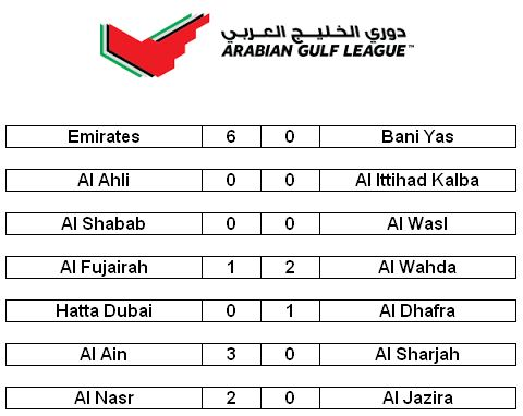 Arabian Gulf League Jornada 12