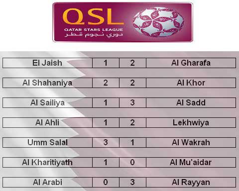 Qatar Stars League Jornada 12